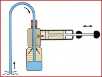 Bohlender  Sampling Pumps