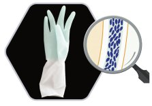 Surgical Gloves Finessis Aegis®  Meditrade®